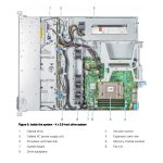 Dell-PowerEdge-R240-Inside-Detail