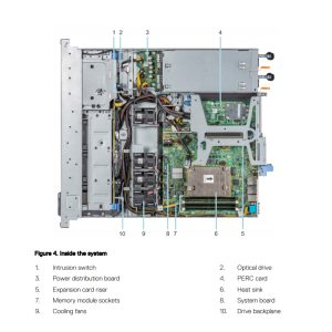 Dell-PowerEdge-R340-inside-Detail
