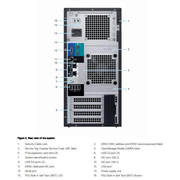 Dell-PowerEdge-T140-Back-Detail