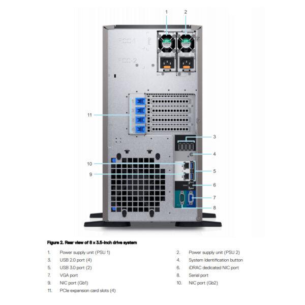 Dell-PowerEdge-T340-Back-Detail